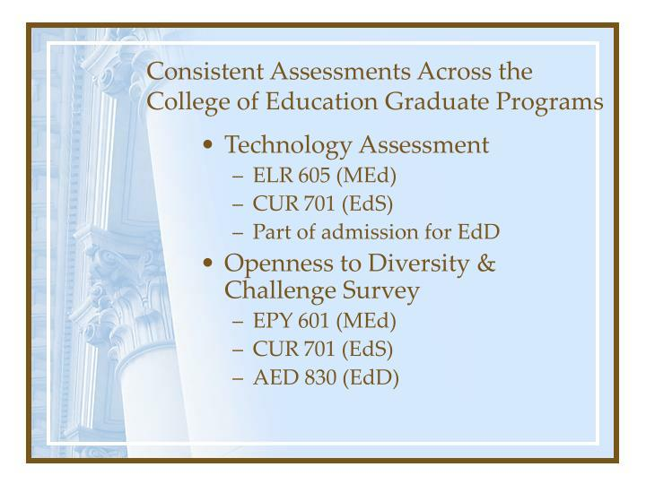 Consistent Assessments Across the College of Education Graduate Programs