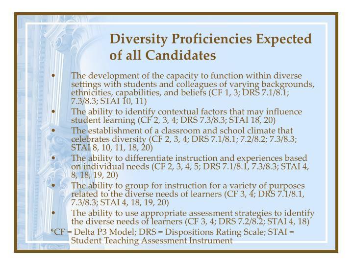 Diversity Proficiencies Expected of all