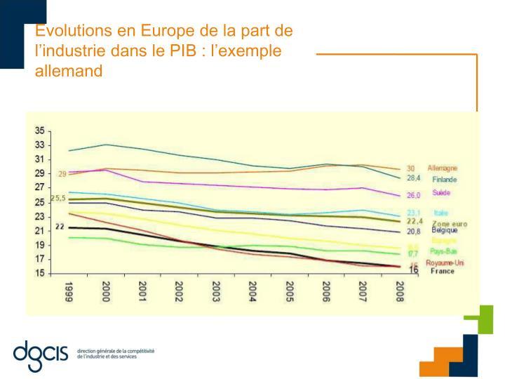 Evolutions en Europe de la part de l'industrie dans le PIB : l'exemple allemand