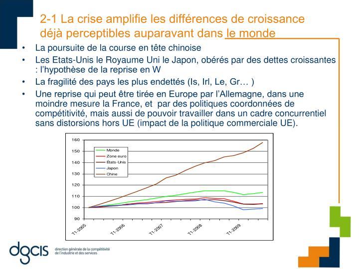 2-1 La crise amplifie les différences de croissance déjà perceptibles auparavant dans le monde