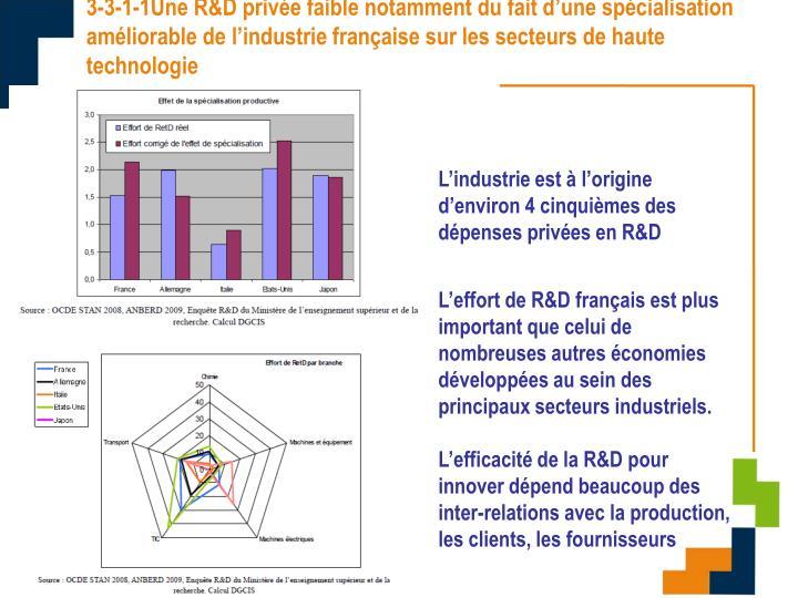 3-3-1-1Une R&D privée faible notamment du fait d'une spécialisation améliorable de l'industrie française sur les secteurs de haute technologie