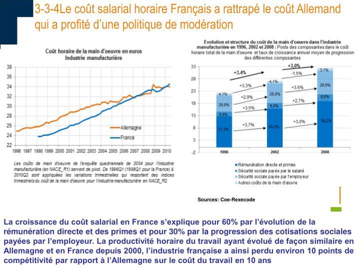 3-3-4Le coût salarial horaire Français a rattrapé le coût Allemand qui a profité d'une politique de modération