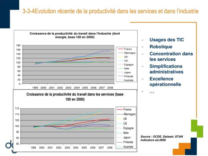 3-3-4Evolution récente de la productivité dans les services et dans l'industrie