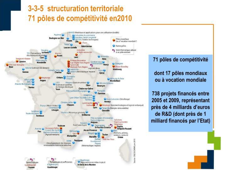 3-3-5  structuration territoriale          71 pôles de compétitivité en2010
