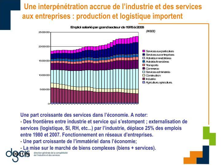 Une interpénétration accrue de l'industrie et des services aux entreprises : production et logistique importent