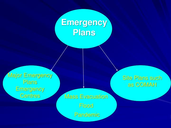 Major Emergency Plans