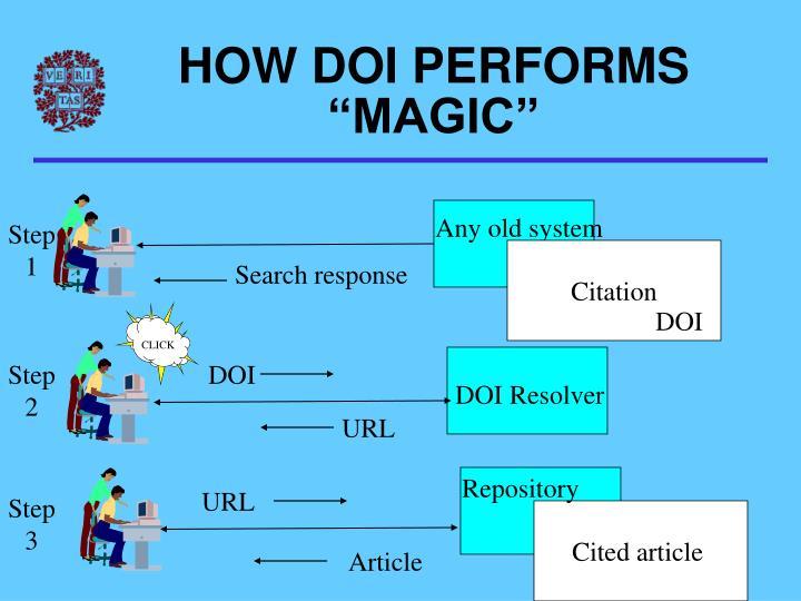 "HOW DOI PERFORMS ""MAGIC"""