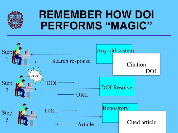 "REMEMBER HOW DOI PERFORMS ""MAGIC"""