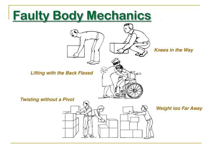 Faulty Body Mechanics