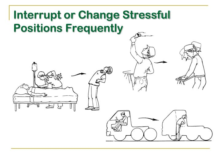 Interrupt or Change Stressful Positions Frequently