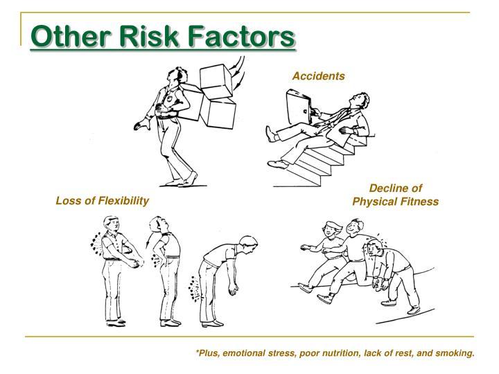 Other Risk Factors