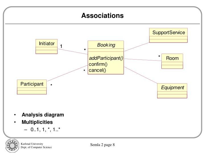 Analysis diagram