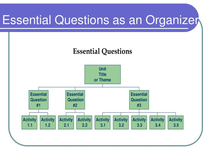Essential Questions as an Organizer