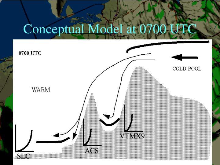 Conceptual Model at 0700 UTC