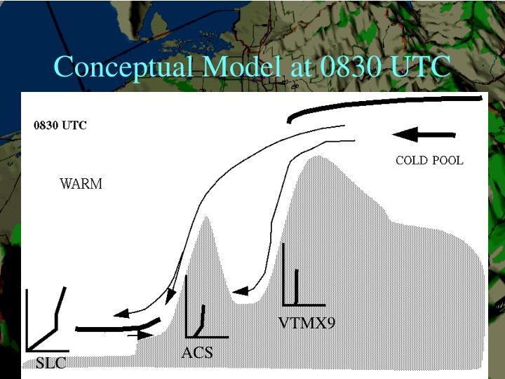 Conceptual Model at 0830 UTC