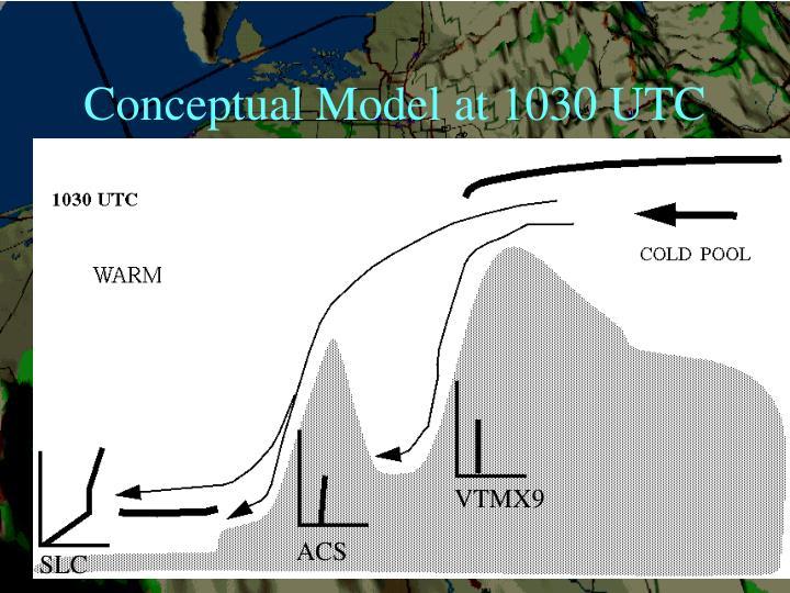 Conceptual Model at 1030 UTC