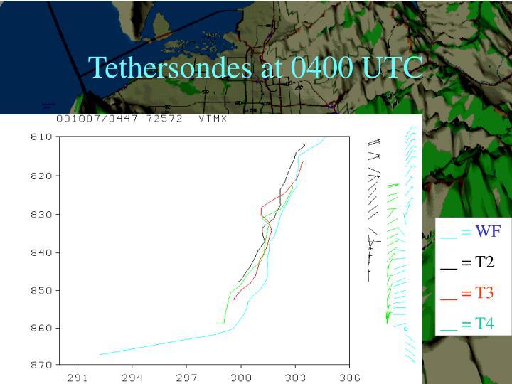 Tethersondes at 0400 UTC