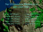 top 10 downslope windstorms at hif 1949 1999
