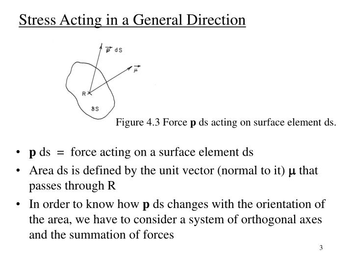 Stress Acting in a General Direction