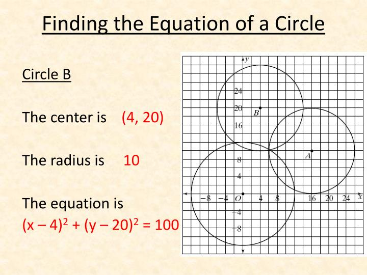 Finding the Equation of a Circle