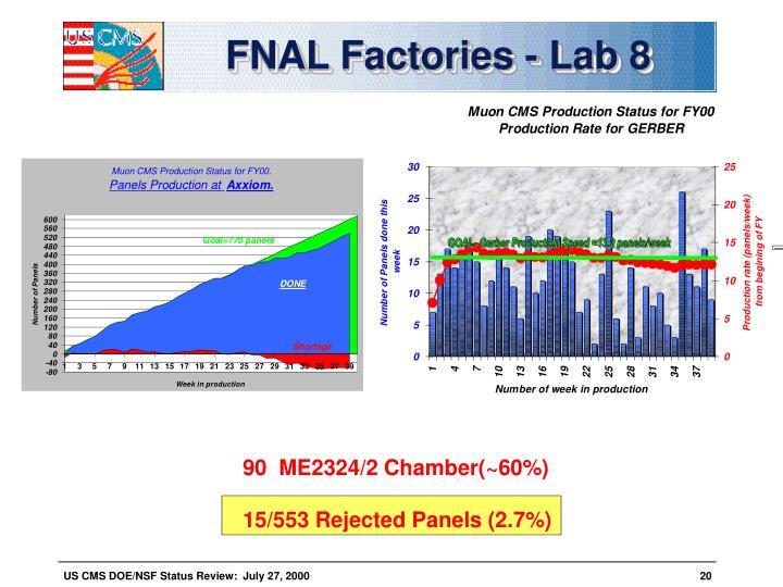 FNAL Factories - Lab 8
