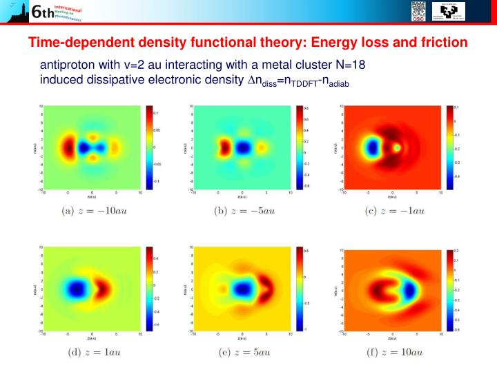 Time-dependent density functional theory: Energy loss and friction