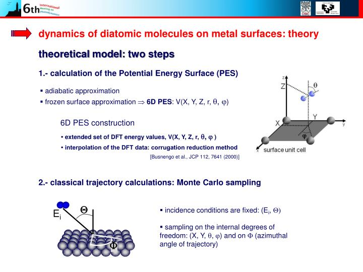 dynamics of diatomic molecules on metal surfaces: theory
