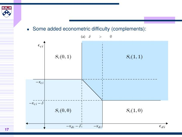 Some added econometric difficulty (complements):