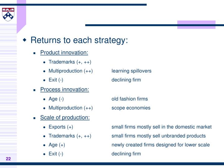 Returns to each strategy: