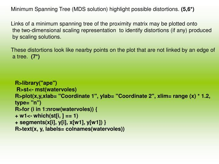 Minimum Spanning Tree (MDS solution) highlight possible distortions.