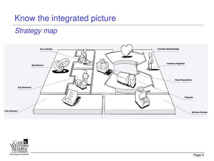 Know the integrated picture