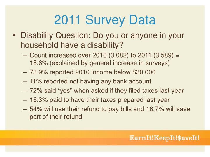 2011 Survey Data