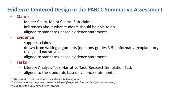 Evidence-Centered Design in the PARCC Summative Assessment