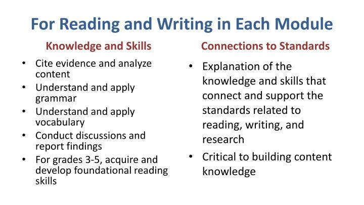 For Reading and Writing in Each Module