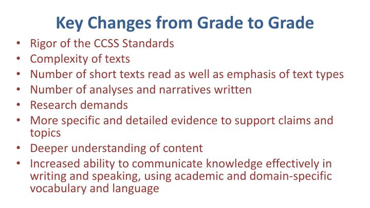 Key Changes from Grade to Grade