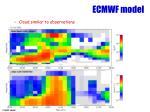 ecmwf model