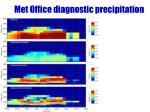 met office diagnostic precipitation1