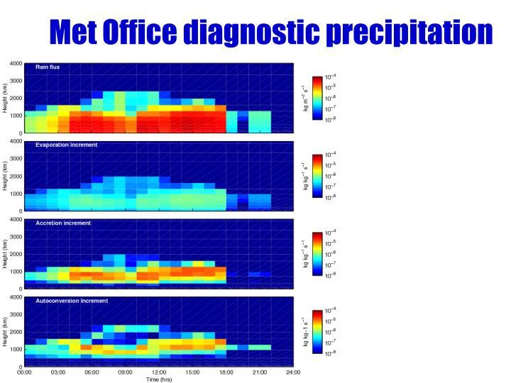 Met Office diagnostic precipitation