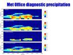met office diagnostic precipitation4