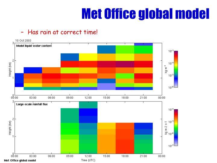 Met Office global model