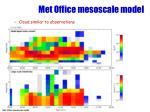 met office mesoscale model
