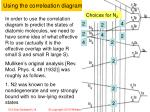 using the correleation diagram
