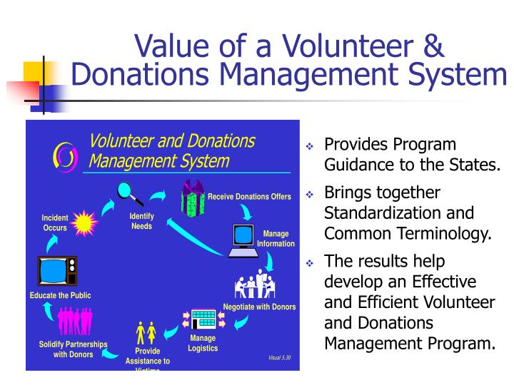 Value of a Volunteer & Donations Management System