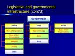 legislative and governmental infrastructure cont d