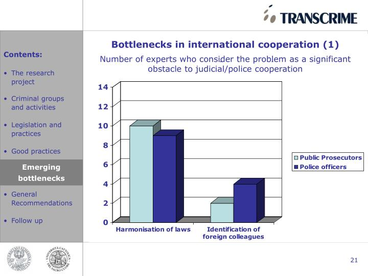 Bottlenecks in police cooperation