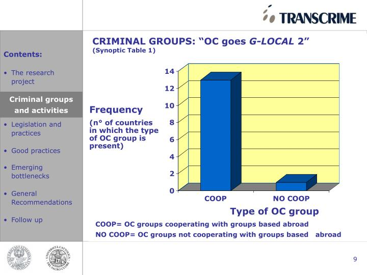 "CRIMINAL GROUPS: ""OC goes"