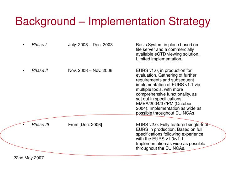 Background – Implementation Strategy