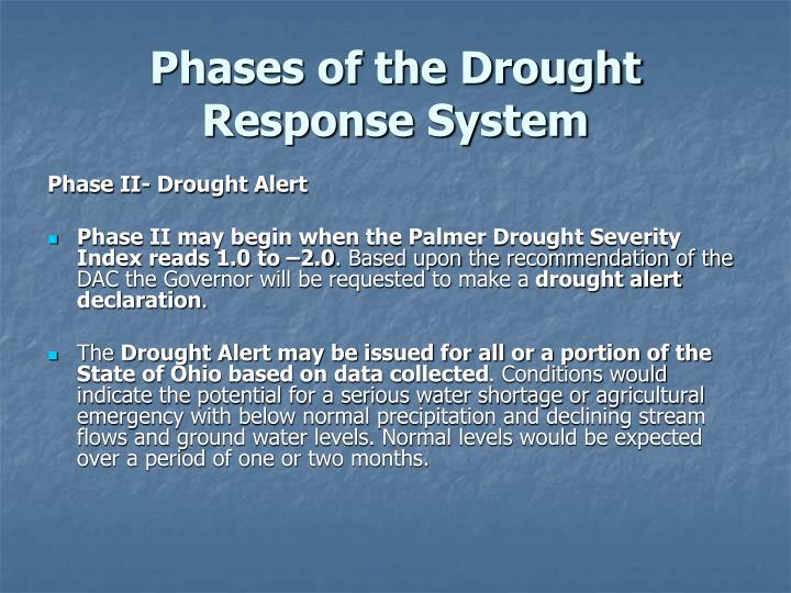 Phases of the Drought Response System