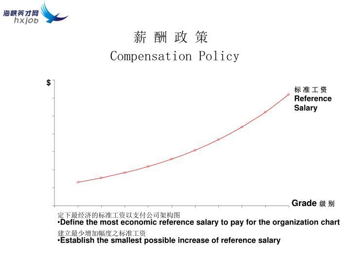 薪 酬 政 策