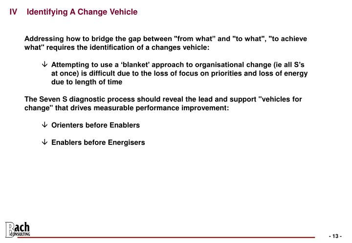 IVIdentifying A Change Vehicle